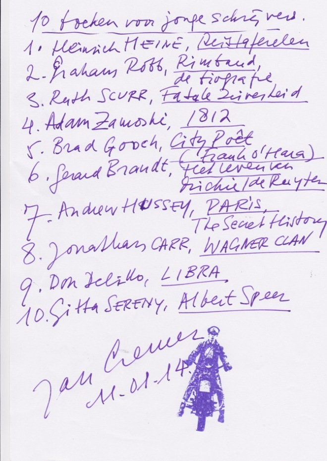 Handgeschreven-leeslijst-jan-Cremer-voor-HP-De-Tijd-Nick-Muller