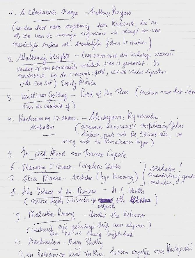 Leeslijst-Manon-Uphoff-handgeschreven-voor-HP-De-Tijd-Nick-Muller